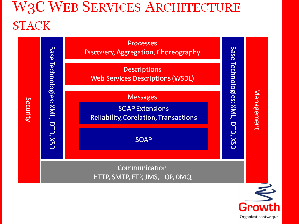 webservicesstack