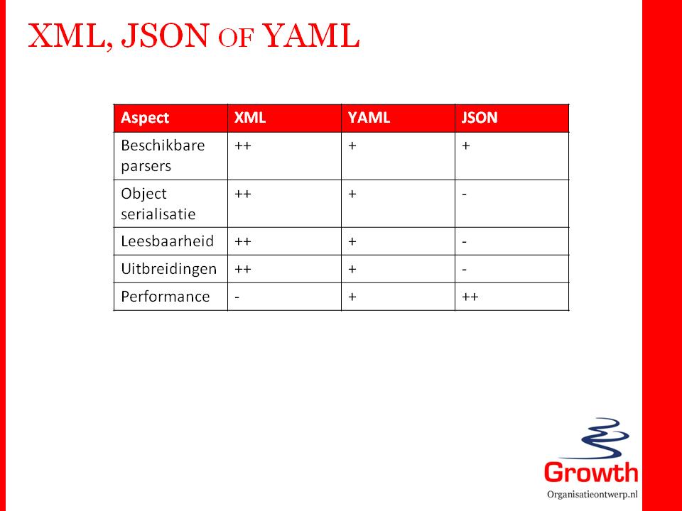 YAMLofJSONofXML